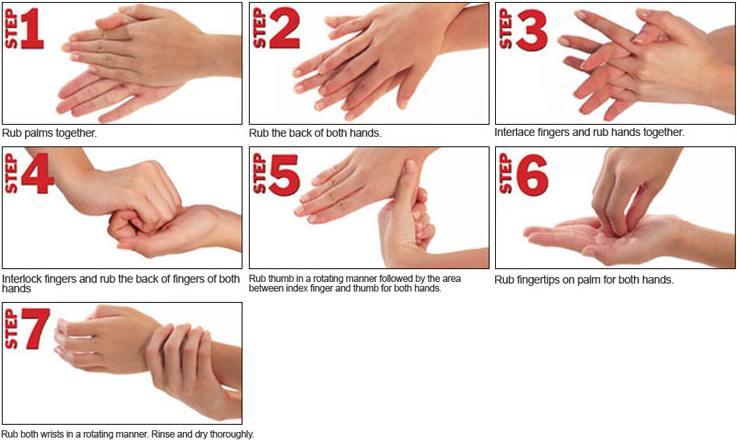 Gambar Cara Mencuci Tangan yang Benar dan Tepat