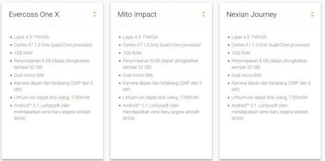 Gambar Spesifikasi Android One
