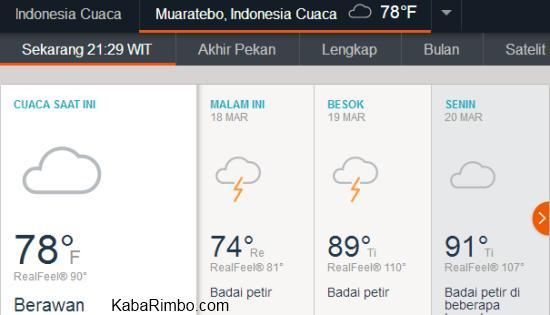 Perkiraan Cuaca Apakah Besok Hujan
